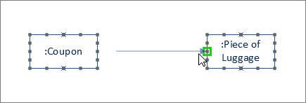 メッセージ図形は一端が緑色で強調され、生存線図形に接続されている