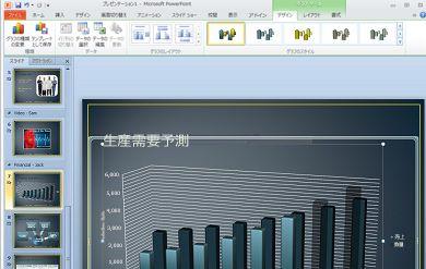 グラフをクリックすると、[グラフ ツール] タブが表示されます。