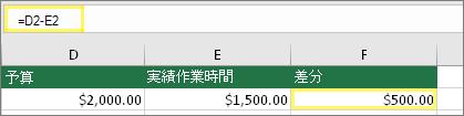 セル D2 は $2,000.00、セル E2 は $1,500.00、セル F2 の数式は =D2-E2 で結果は $500.00