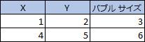 3 列 3 行の表