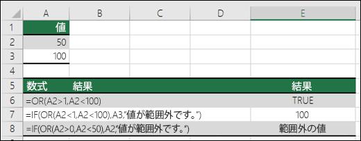 IF 関数で OR 関数を使用する例。