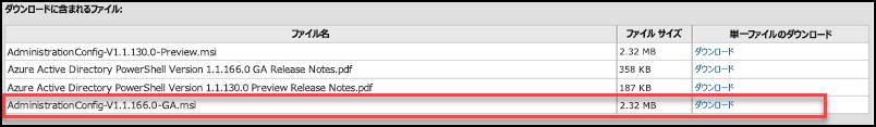 Windows PowerShell 用の Azure Active Directory モジュールをダウンロードするためのファイル名を示すスクリーンショット