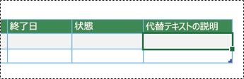 Excel でのデータ ビジュアライザーの図面作成のスクリーン ショット