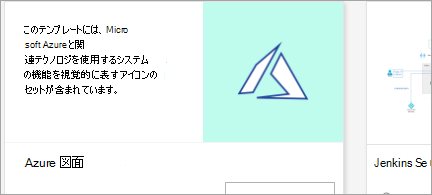 表示の Azure ダイアグラム テンプレート