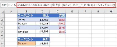 売上と支出がそれぞれに指定されている場合に、販売担当者別の売上合計を返すための SUMPRODUCT 関数の例