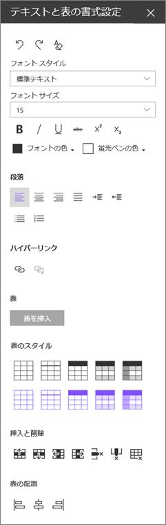 テキスト web パーツの書式設定] ウィンドウ