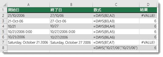 さまざまな DAYS 関数の出力