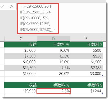 セル D9 の式は IF(C9>15000,20%,IF(C9>12500,17.5%,IF(C9>10000,15%,IF(C9>7500,12.5%,IF(C9>5000,10%,0)))))