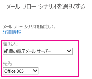 How to set up a multifunction device or application to send email using Office 365