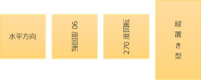 テキストの方向のサンプル: 横書き、回転、縦置き型