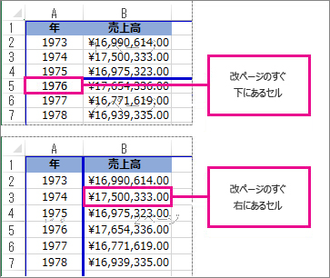 手動改ページの 1 つ下のセルまたは右側のセル