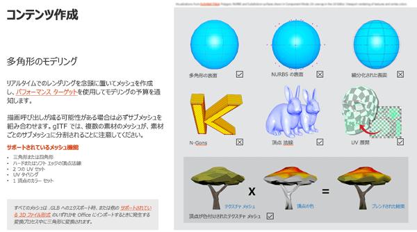 3D コンテンツに関するガイドラインのコンテンツの作成] セクションからのスクリーン ショット