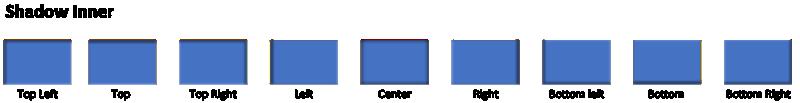 Visio でサポートされていないシャドウの内部効果。