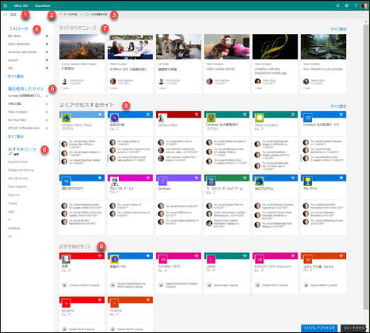 SharePoint のホームページ