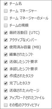 StaffHub チームアクティビティレポート-列を選択します。