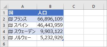 追加された新しい列、リンクされたレコードからの値