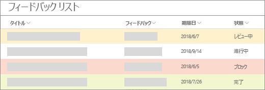 黄、赤、緑のバンドを表示する書式が設定されたリスト ビュー