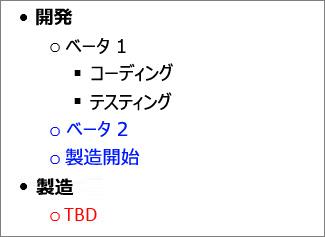 Microsoft Word でアウトラインが示されたタスクのイメージ