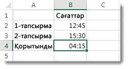 Жалпы 24 сағаттан артық уақыт қосылды, күтілмеген нәтиже 4:15