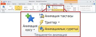 PowerPoint 2010 таспасындағы Анимациялар қойындысы