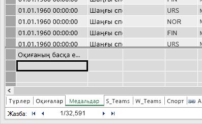 DAX формулаларын PowerPivot кестесінің есептеу аймағында жасау