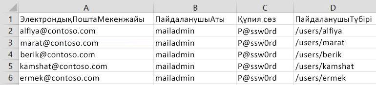 Courier IMAP үшін тасымалдаудың үлгі файлы