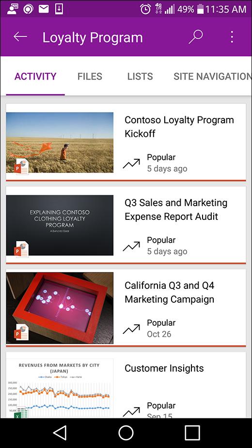 SharePoint топ сайтының мобильді көрінісі