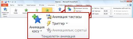 PowerPoint 2010 таспасының «Анимация» қойындысындағы «Қосымша анимация» тобы.