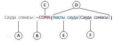 Есептелетін баған формуласы