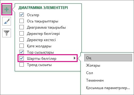 Диаграмма элементтері > Excel бағдарламасындағы мәндік белгілер