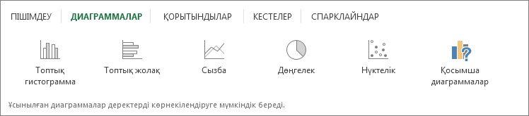 Диаграммалар қойындысы