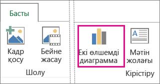 Power Map бағдарламасының «Басты» қойындысындағы «2D диаграммасы» түймешігі