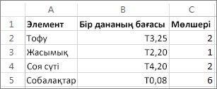 SUMPRODUCT функциясының қалай жұмыс істейтіндігін көрсететін мысал азық-түлік тізімі