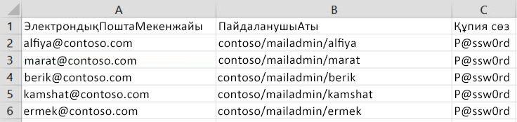Exchange үшін тасымалдаудың үлгі файлы