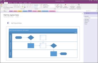 OneNote 2016 бағдарламасына ендірілген Visio диаграммасының скриншоты.