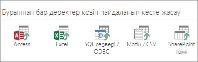 Деректер көзін таңдау: Access; Excel; SQL Server/ODBC Data; Text/CSV; SharePoint List.