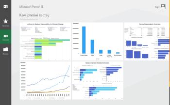 Power BI мобильді бағдарламасының басты беті