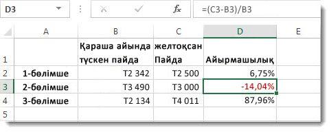 D3 ұяшығындағы теріс пайыз қызыл түспен пішімделген Excel деректері