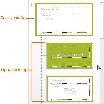 PowerPoint Басты слайдтың көрінісіндегі орналасулары бар Басты слайд