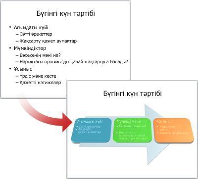 SmartArt суретіне түрлендірілген қарапайым слайд.