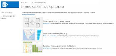 SharePoint Online қызметіндегі Бизнес сараптау орталық сайтының басты беті