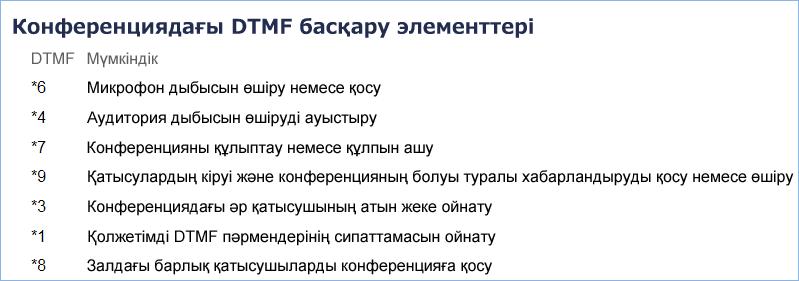 Конференциядағы DTMF басқару элементтері