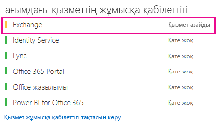 Ағымдағы қабілеттілігі көрсетілген қызметтердің тізімі; Exchange нұсқасы төмендетілген