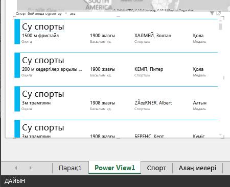 Кесте әрекетінің әдепкі параметрлері бар карта визуализациялары
