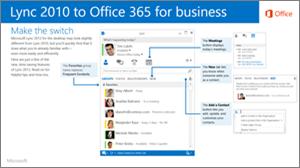 Lync 2010 және Office 365 бағдарламалары арасында ауысуға арналған нұсқаулық нобайы