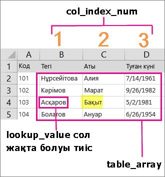 Excel бағдарламасында VLOOKUP формуласын жасауға қажетті мән мен көрсеткі мысалы