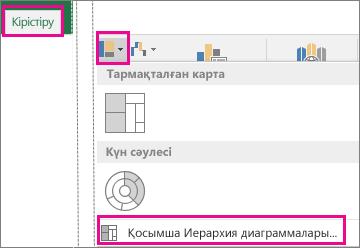 Windows жүйесіне арналған Office 2016 бағдарламасының «Кірістіру» қойыншасындағы Жәшіктік диаграмма түрі