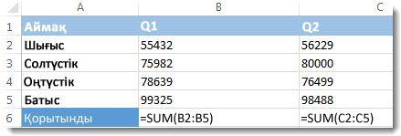 Excel жұмыс парағында формулалар көрінеді