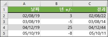 시작 날짜에서 연도 더하기 또는 빼기-날짜 (연도 (A2) + B2, MONTH (A2), DAY (A2))