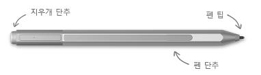 지우개, 팁 및 오른쪽 클릭 단추에 각각 설명이 달린 Surface 펜